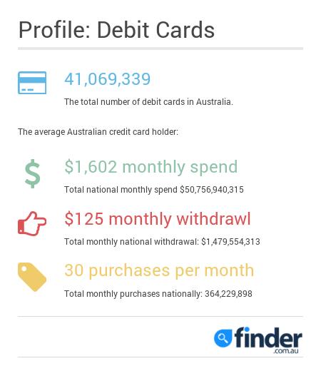 Debit_Cards_Stats (6)